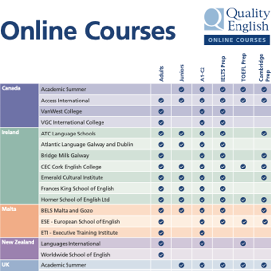 Updated Quality English Coursefinder for Online Courses
